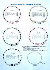 カラーマグネット風水ブレスレット図.jpg